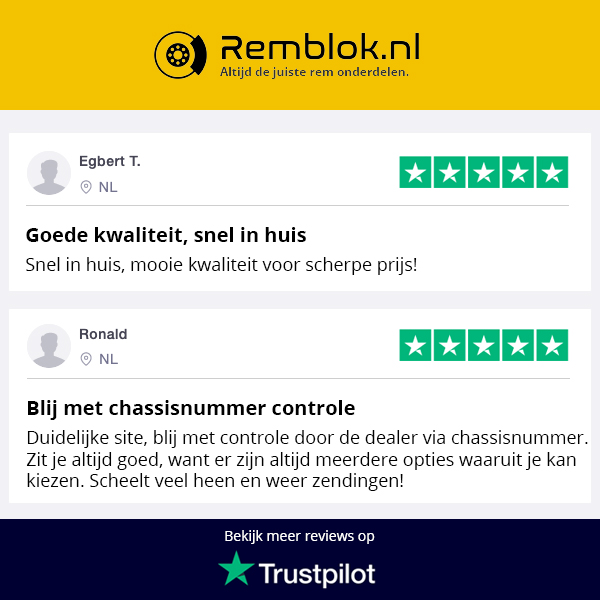 Reviews van onze klanten